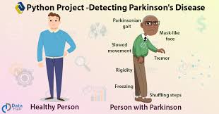 Parkinson's Disease Detection App