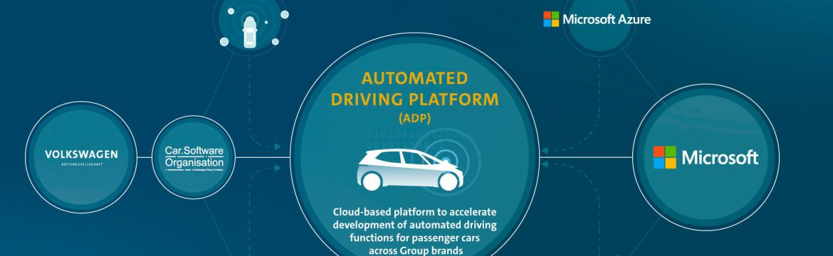 Microsoft Cloud To Ensure Driverless Safety
